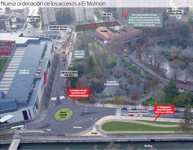 Obras Públicas diseña una rotonda mayor en El Molinón para recuperar ...